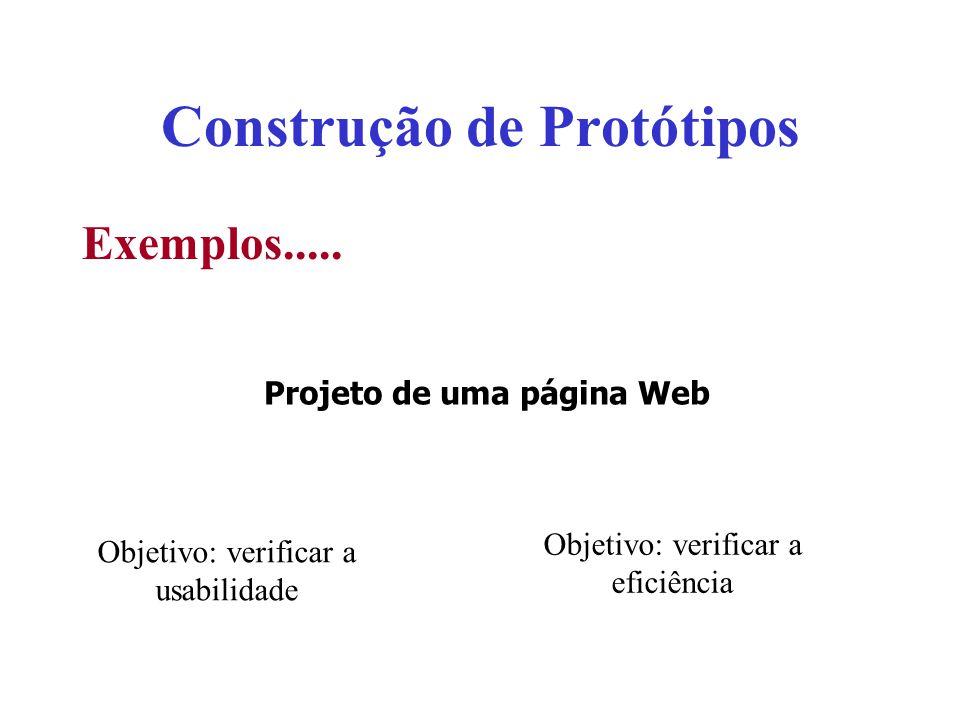 Construção de Protótipos Exemplos..... Projeto de uma página Web Objetivo: verificar a usabilidade Objetivo: verificar a eficiência