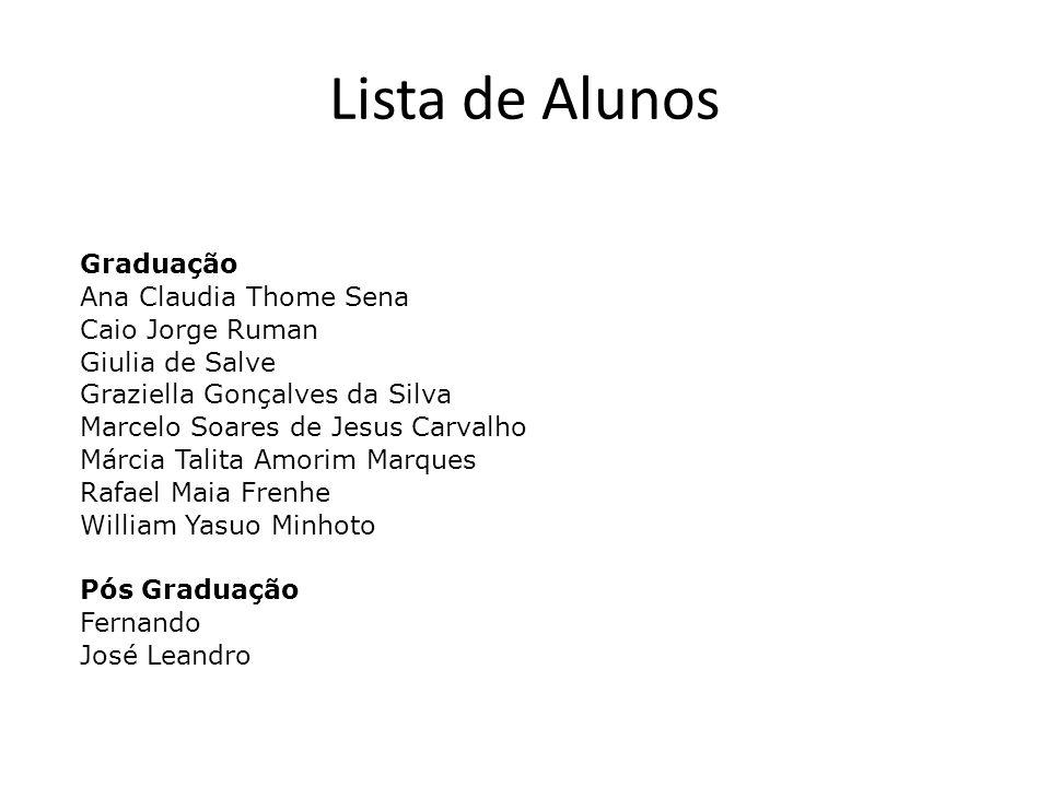 Lista de Alunos Graduação Ana Claudia Thome Sena Caio Jorge Ruman Giulia de Salve Graziella Gonçalves da Silva Marcelo Soares de Jesus Carvalho Márcia