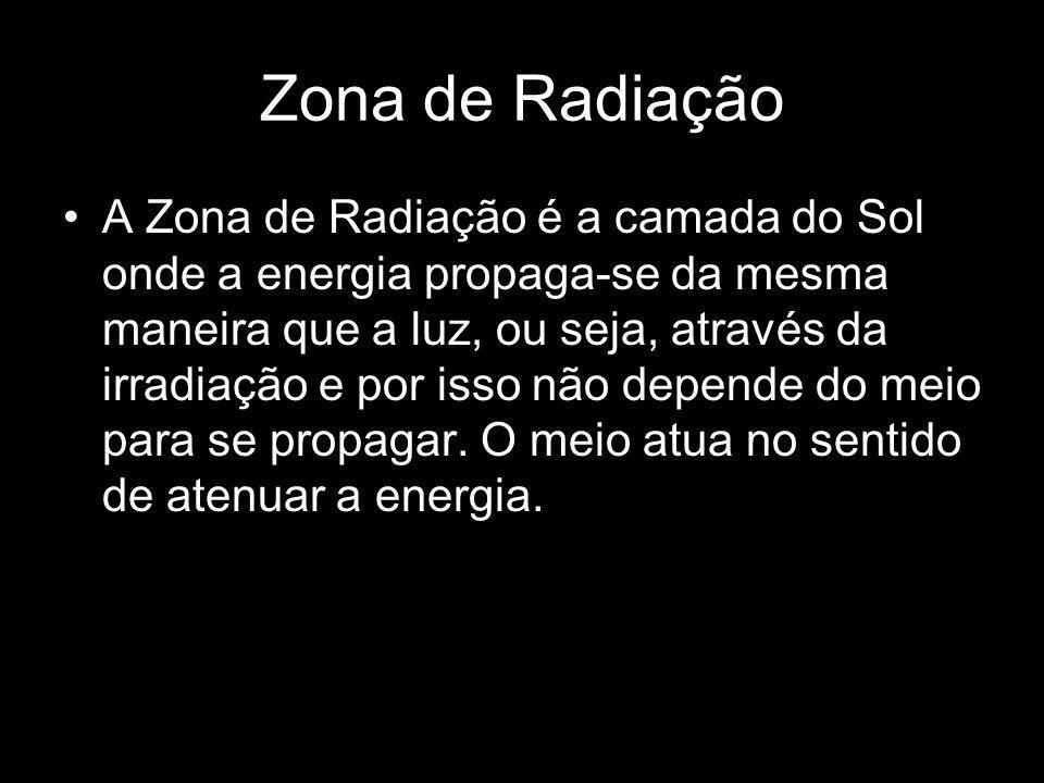 Zona de Radiação A Zona de Radiação é a camada do Sol onde a energia propaga-se da mesma maneira que a luz, ou seja, através da irradiação e por isso