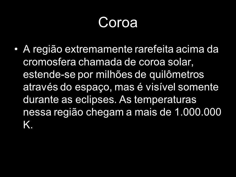 Coroa A região extremamente rarefeita acima da cromosfera chamada de coroa solar, estende-se por milhões de quilômetros através do espaço, mas é visív