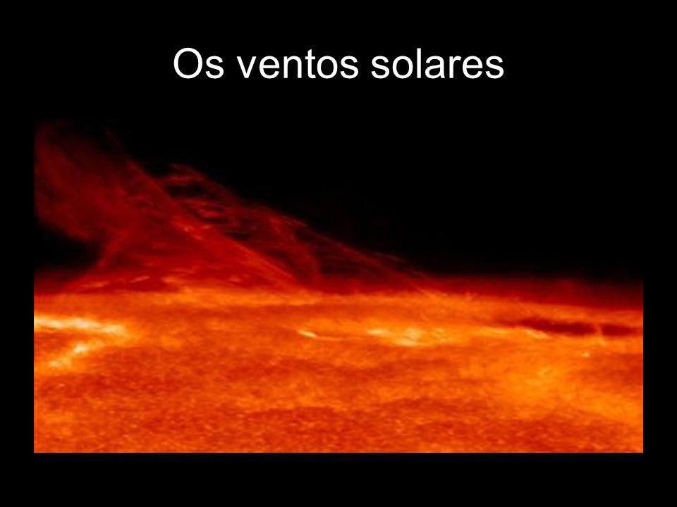 Os ventos solares