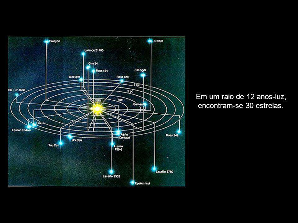 Em um raio de 12 anos-luz, encontram-se 30 estrelas.