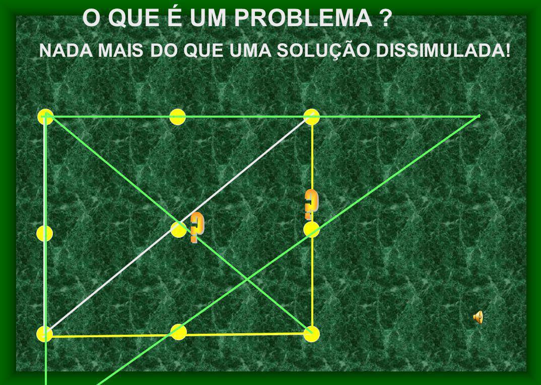 O QUE É UM PROBLEMA ? NADA MAIS DO QUE UMA SOLUÇÃO DISSIMULADA!