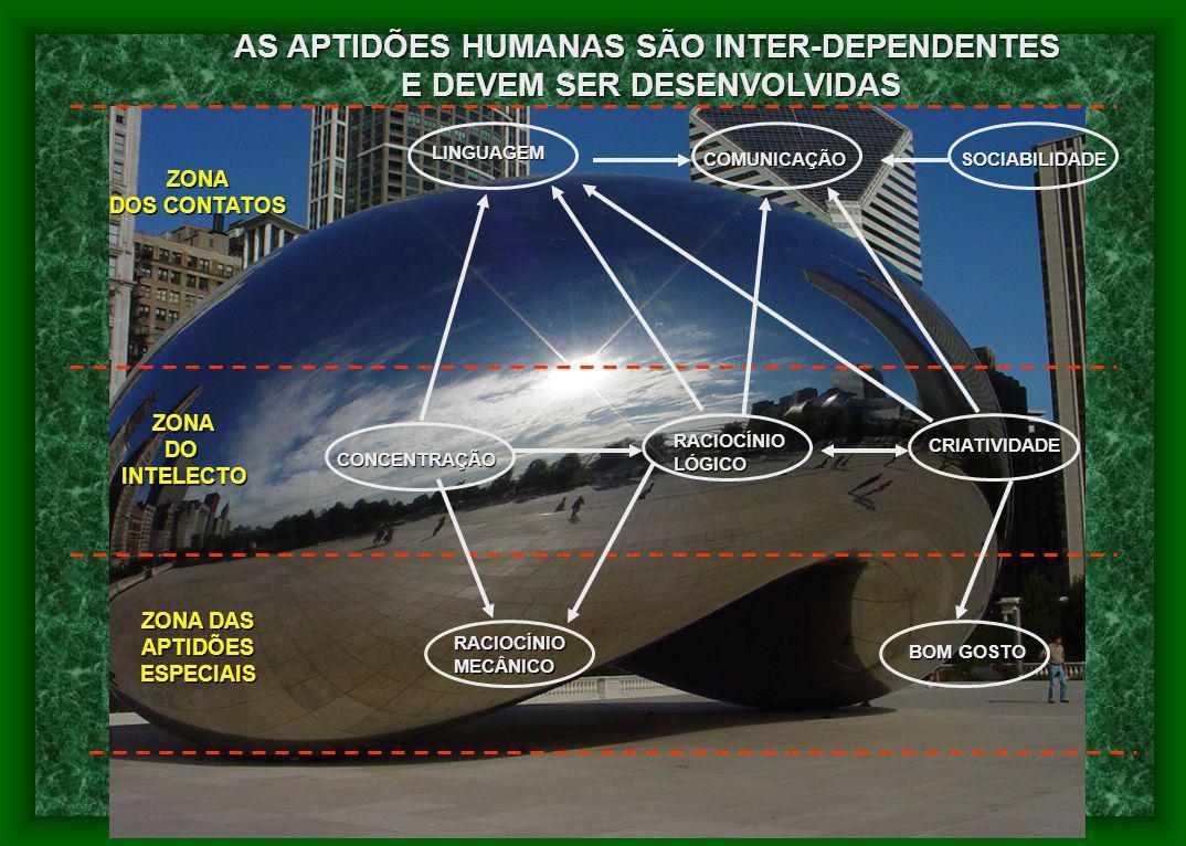 (PSDB)