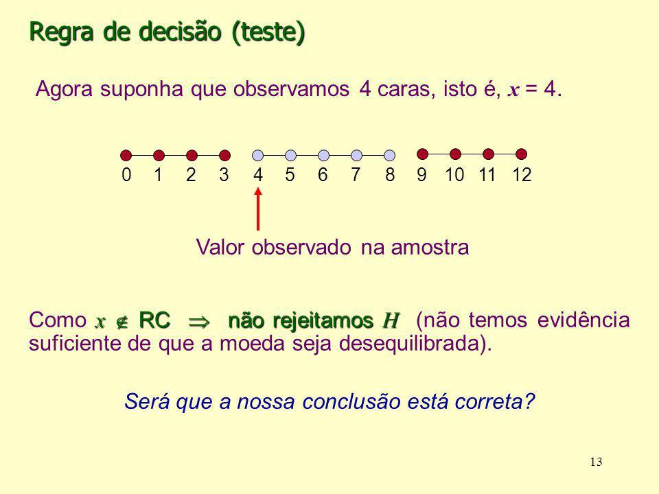 Regra de decisão (teste) x RC não rejeitamos H Como x RC não rejeitamos H (não temos evidência suficiente de que a moeda seja desequilibrada). Será qu