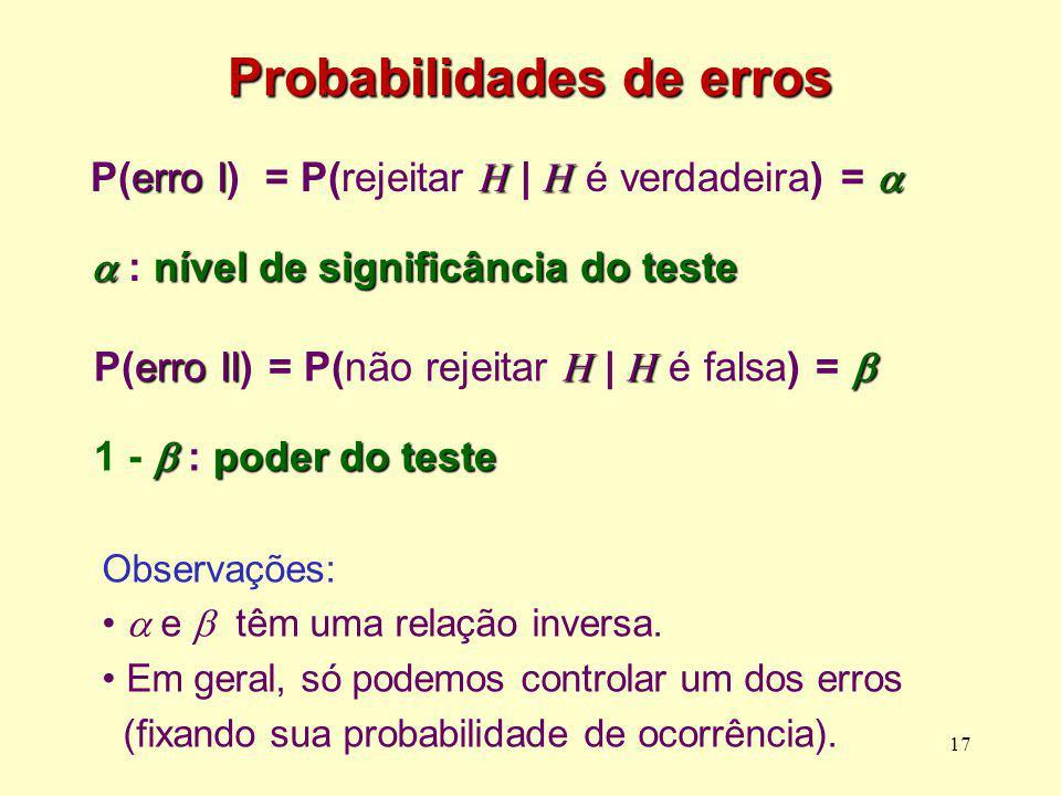 Probabilidades de erros erro I HH P(erro I) = P(rejeitar H | H é verdadeira) = nível de significância do teste : nível de significância do teste 17 Ob