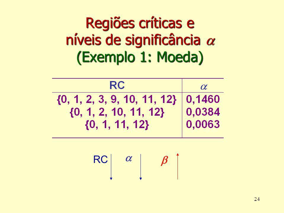 Regiões críticas e níveis de significância (Exemplo 1: Moeda) 24 RC