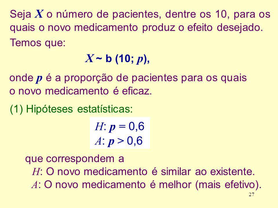 Seja X o número de pacientes, dentre os 10, para os quais o novo medicamento produz o efeito desejado. Temos que: X ~ b (10; p ), onde p é a proporção