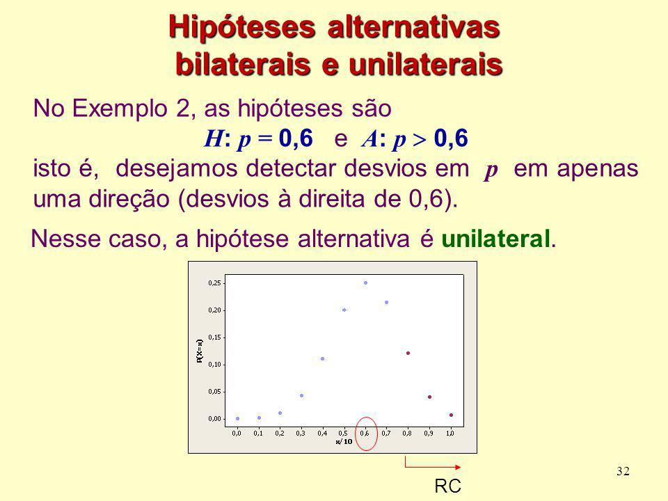 Hipóteses alternativas bilaterais e unilaterais No Exemplo 2, as hipóteses são H : p = 0,6 e A : p 0,6 isto é, desejamos detectar desvios em p em apen