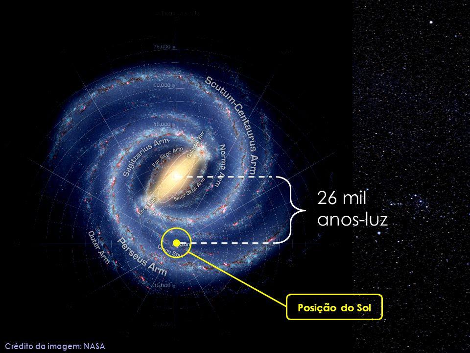 Shapley e os aglomerados globulares Omega Centauri