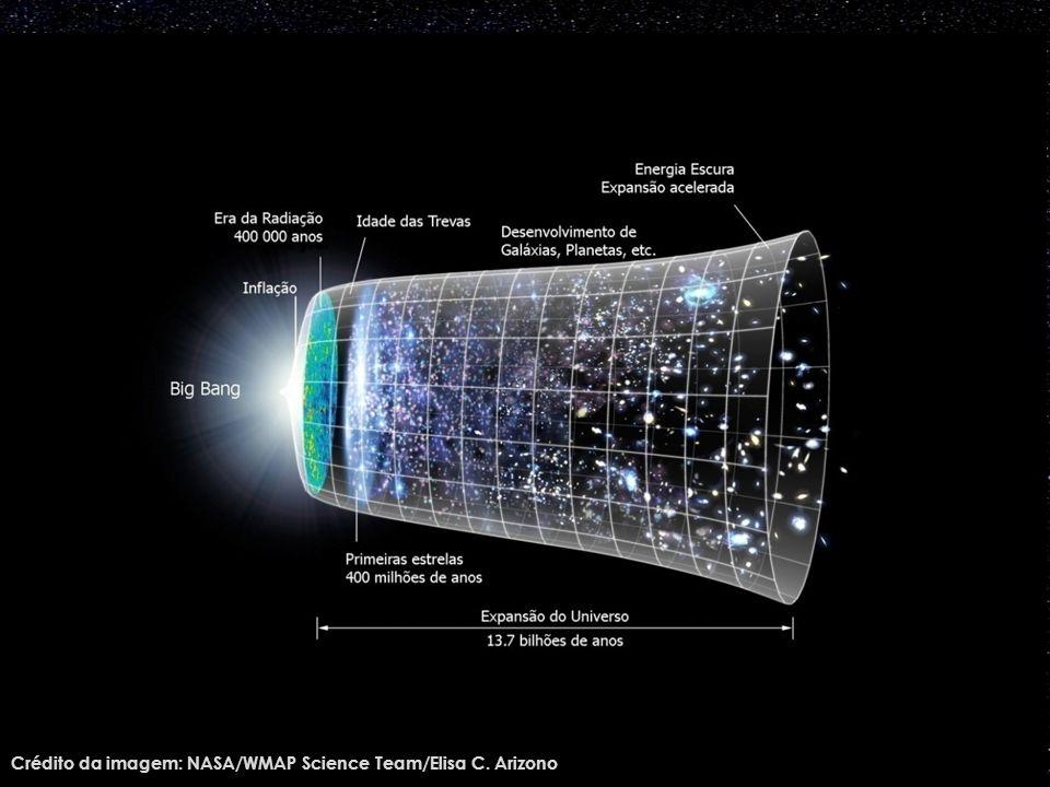 Big-Bang: a teoria mais aceita