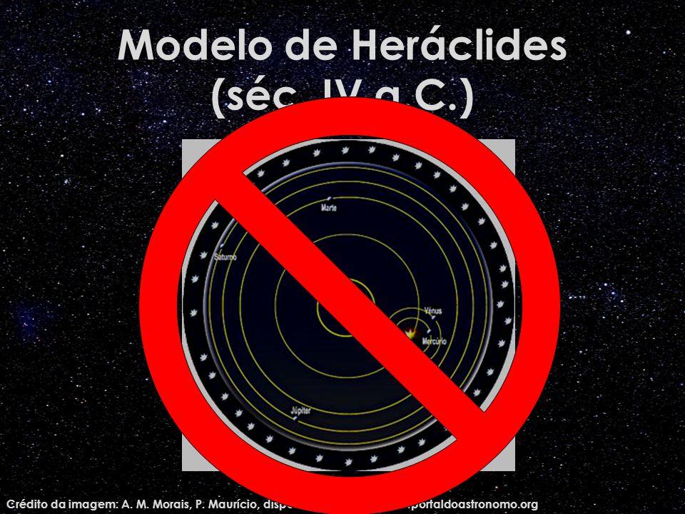 Modelo de Heráclides (séc.IV a.C.) Crédito da imagem: A.
