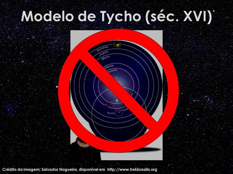 Modelo de Tycho (séc.