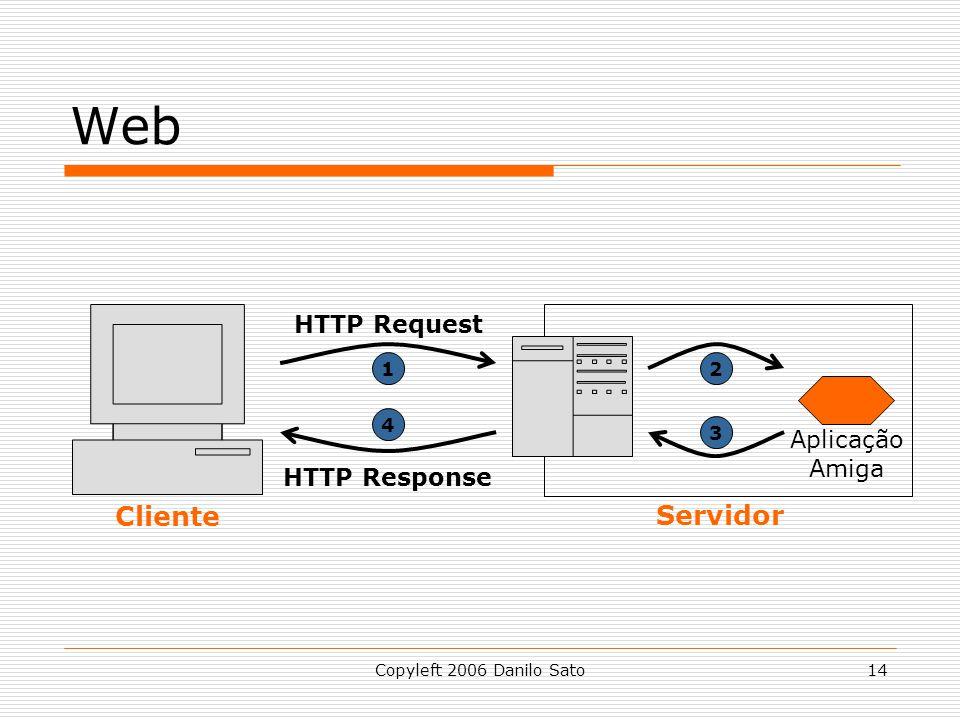 Copyleft 2006 Danilo Sato14 Web HTTP Request HTTP Response Cliente Servidor Aplicação Amiga 12 4 3