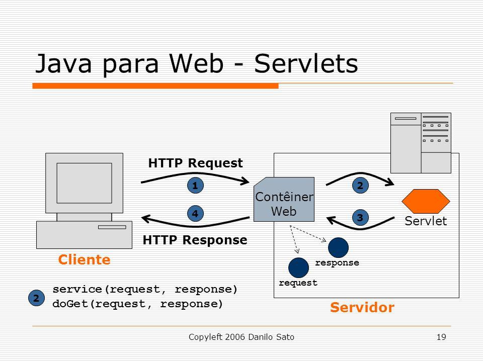 Copyleft 2006 Danilo Sato19 Java para Web - Servlets HTTP Request HTTP Response Cliente Servidor Servlet Contêiner Web requestresponse 12 2 service(re