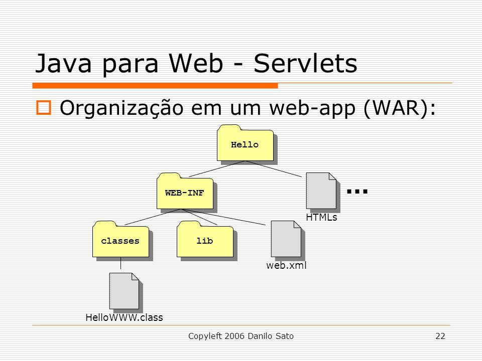 Copyleft 2006 Danilo Sato22 Java para Web - Servlets Organização em um web-app (WAR): WEB-INF Hello classes lib HTMLsweb.xmlHelloWWW.class...