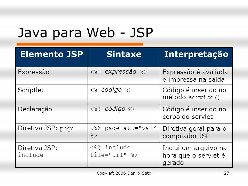 Copyleft 2006 Danilo Sato27 Java para Web - JSP Elemento JSPSintaxeInterpretação Expressão Expressão é avaliada e impressa na saída Scriptlet Código é inserido no método service() Declaração Código é inserido no corpo do servlet Diretiva JSP: page Diretiva geral para o compilador JSP Diretiva JSP: include Inclui um arquivo na hora que o servlet é gerado