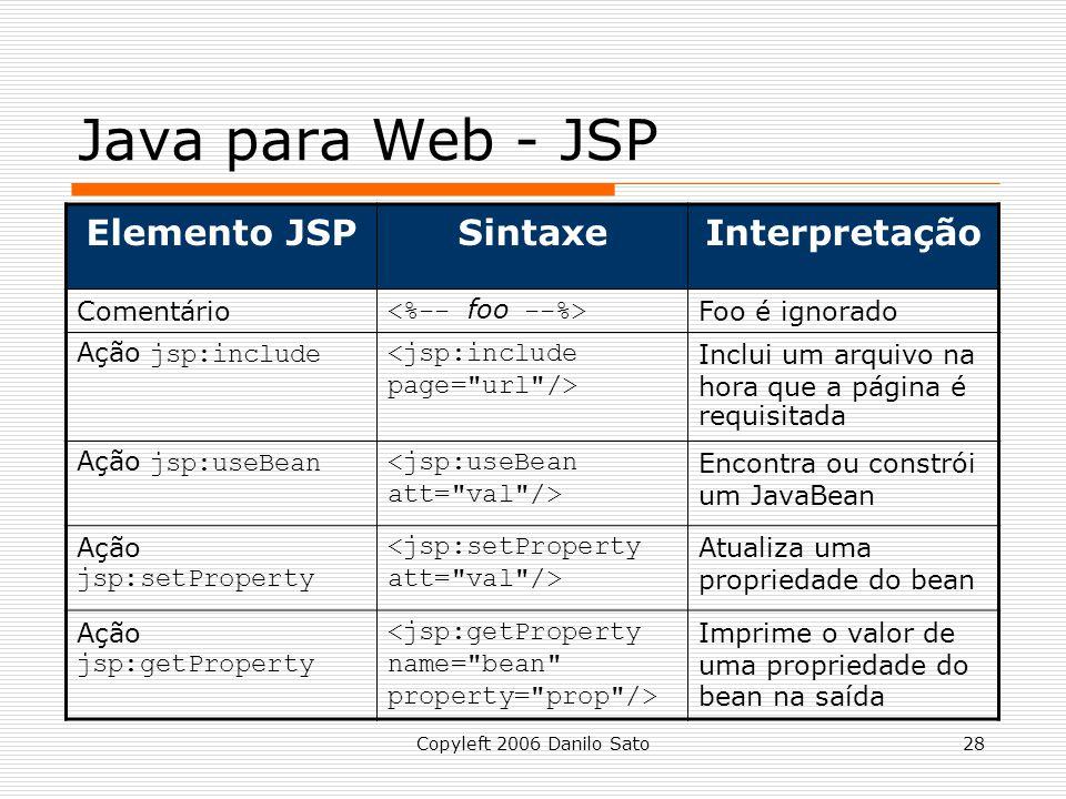 Copyleft 2006 Danilo Sato28 Java para Web - JSP Elemento JSPSintaxeInterpretação Comentário Foo é ignorado Ação jsp:include Inclui um arquivo na hora que a página é requisitada Ação jsp:useBean Encontra ou constrói um JavaBean Ação jsp:setProperty Atualiza uma propriedade do bean Ação jsp:getProperty Imprime o valor de uma propriedade do bean na saída