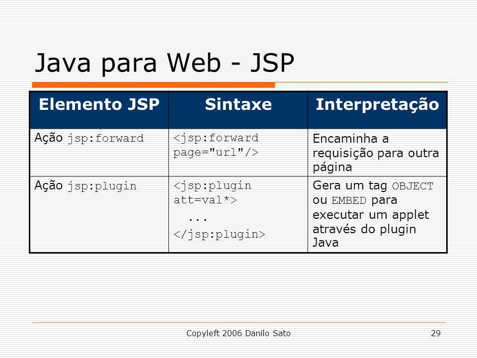 Copyleft 2006 Danilo Sato29 Java para Web - JSP Elemento JSPSintaxeInterpretação Ação jsp:forward Encaminha a requisição para outra página Ação jsp:plugin...