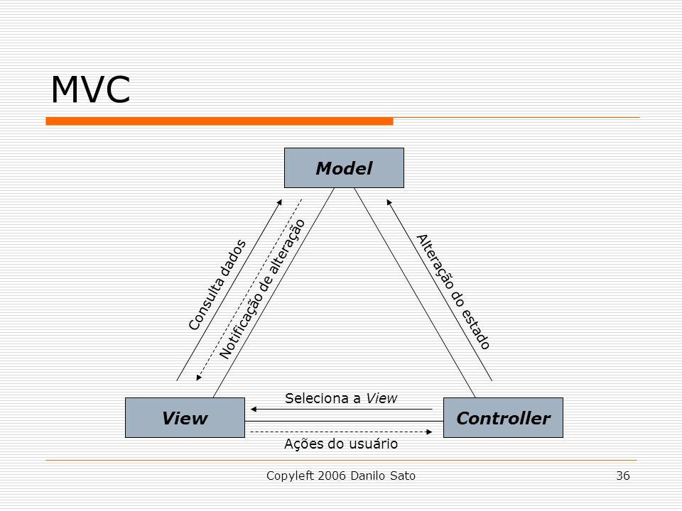 Copyleft 2006 Danilo Sato36 MVC Model ControllerView Seleciona a View Ações do usuário Consulta dados Notificação de alteração Alteração do estado