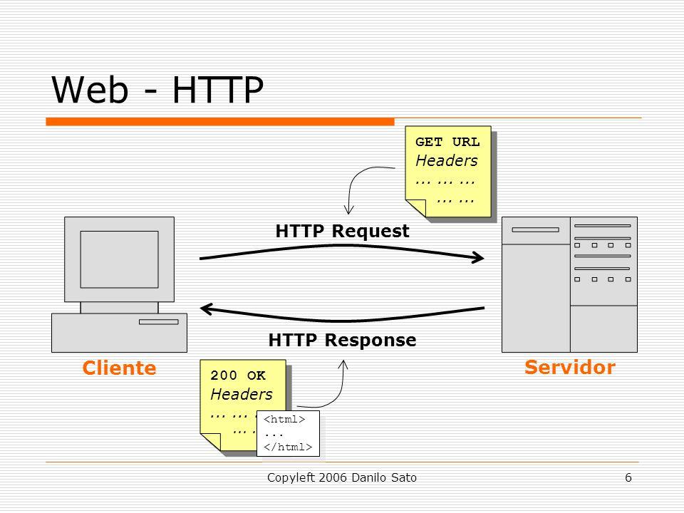 Copyleft 2006 Danilo Sato6 Web - HTTP HTTP Request HTTP Response Cliente Servidor GET URL Headers............... GET URL Headers............... 200 OK