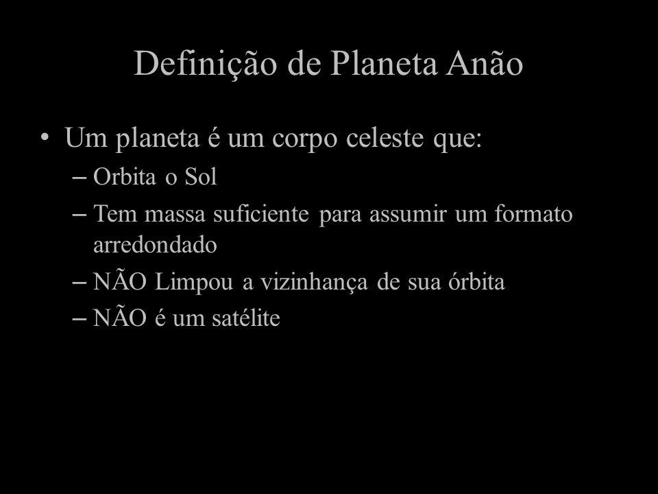 Definição de Planeta Anão Um planeta é um corpo celeste que: –Orbita o Sol –Tem massa suficiente para assumir um formato arredondado –NÃO Limpou a viz