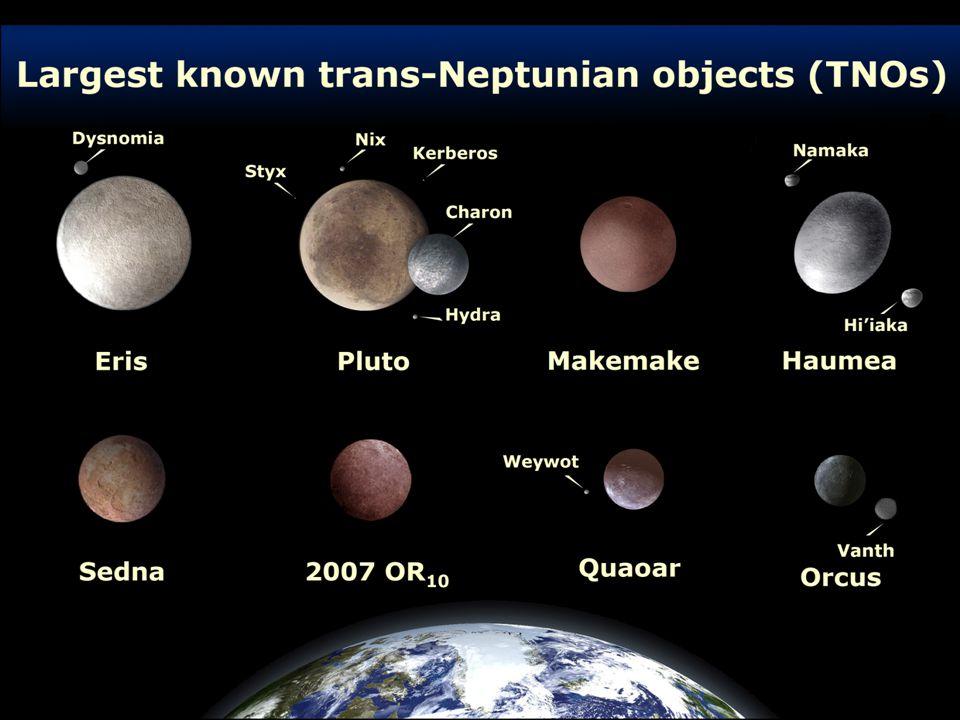 Definição de Planeta no Sistema Solar Um planeta é um corpo celeste que: –Orbita o Sol –Tem massa suficiente para assumir um formato arredondado –Limpou a vizinhança de sua órbita