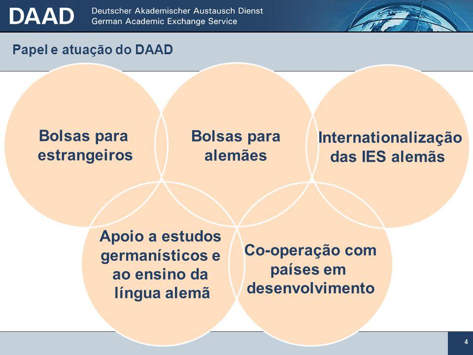 4 Papel e atuação do DAAD Co-operação com países em desenvolvimento Internationalização das IES alemãs Apoio a estudos germanísticos e ao ensino da lí