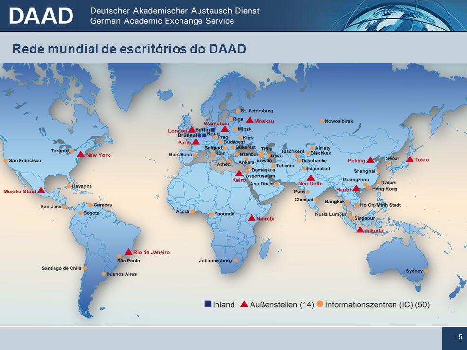 5 Rede mundial de escritórios do DAAD