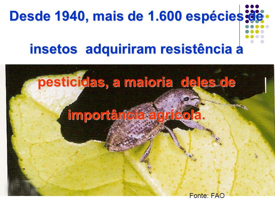 Desde 1940, mais de 1.600 espécies de insetos adquiriram resistência a pesticidas, a maioria deles de importância agrícola.