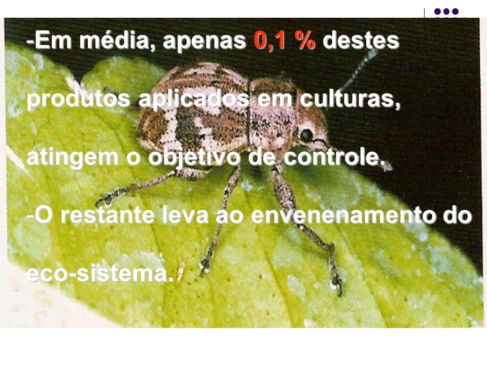 -Em média, apenas 0,1 % destes produtos aplicados em culturas, atingem o objetivo de controle.
