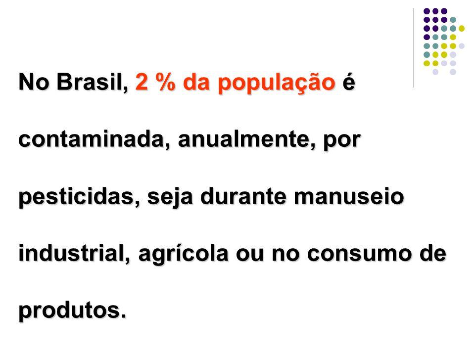 No Brasil, 2 % da população é contaminada, anualmente, por pesticidas, seja durante manuseio industrial, agrícola ou no consumo de produtos.