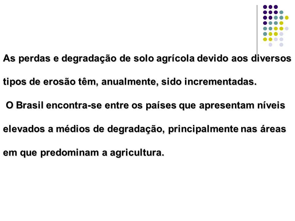 As perdas e degradação de solo agrícola devido aos diversos tipos de erosão têm, anualmente, sido incrementadas.
