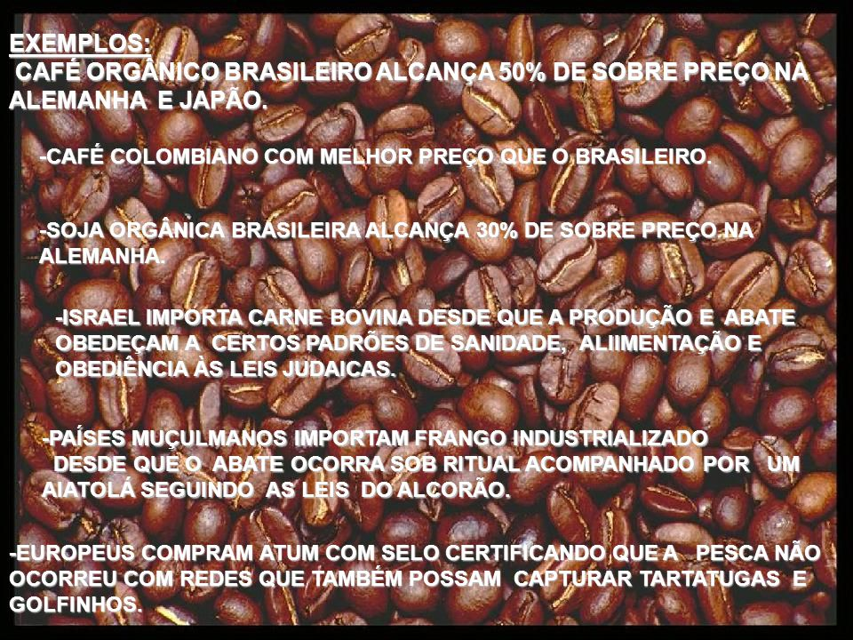 EXEMPLOS: CAFÉ ORGÂNICO BRASILEIRO ALCANÇA 50% DE SOBRE PREÇO NA ALEMANHA E JAPÃO.