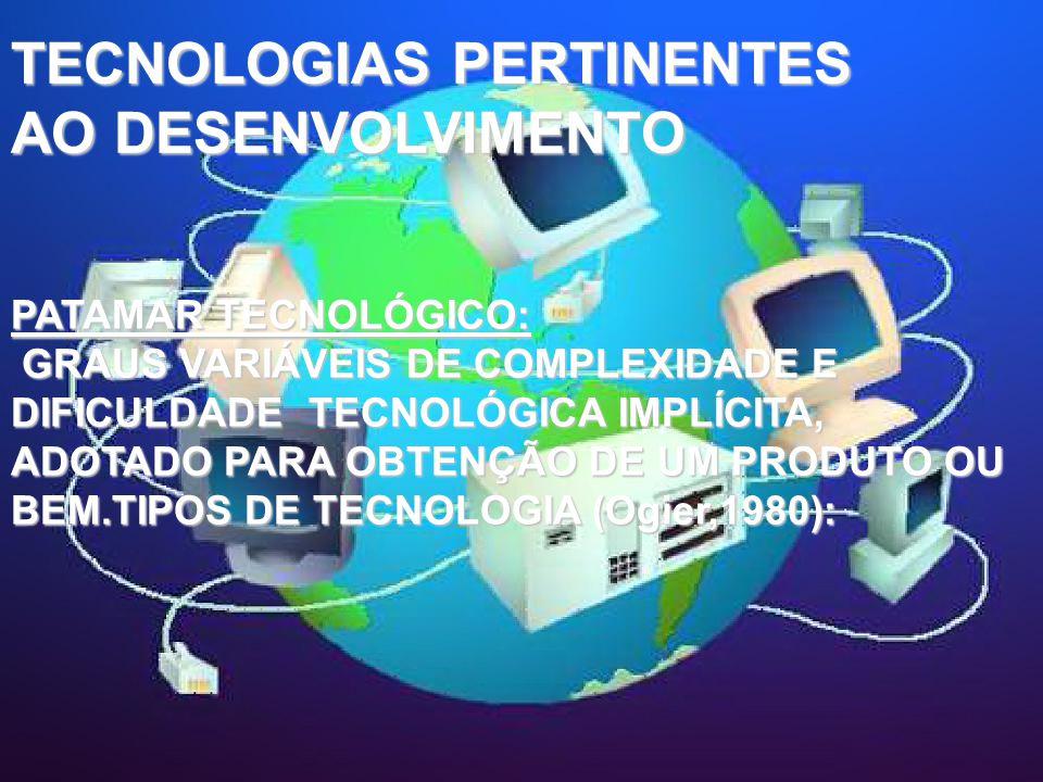 TECNOLOGIAS PERTINENTES AO DESENVOLVIMENTO PATAMAR TECNOLÓGICO: GRAUS VARIÁVEIS DE COMPLEXIDADE E DIFICULDADE TECNOLÓGICA IMPLÍCITA, ADOTADO PARA OBTENÇÃO DE UM PRODUTO OU BEM.TIPOS DE TECNOLOGIA (Ogier,1980): GRAUS VARIÁVEIS DE COMPLEXIDADE E DIFICULDADE TECNOLÓGICA IMPLÍCITA, ADOTADO PARA OBTENÇÃO DE UM PRODUTO OU BEM.TIPOS DE TECNOLOGIA (Ogier,1980):