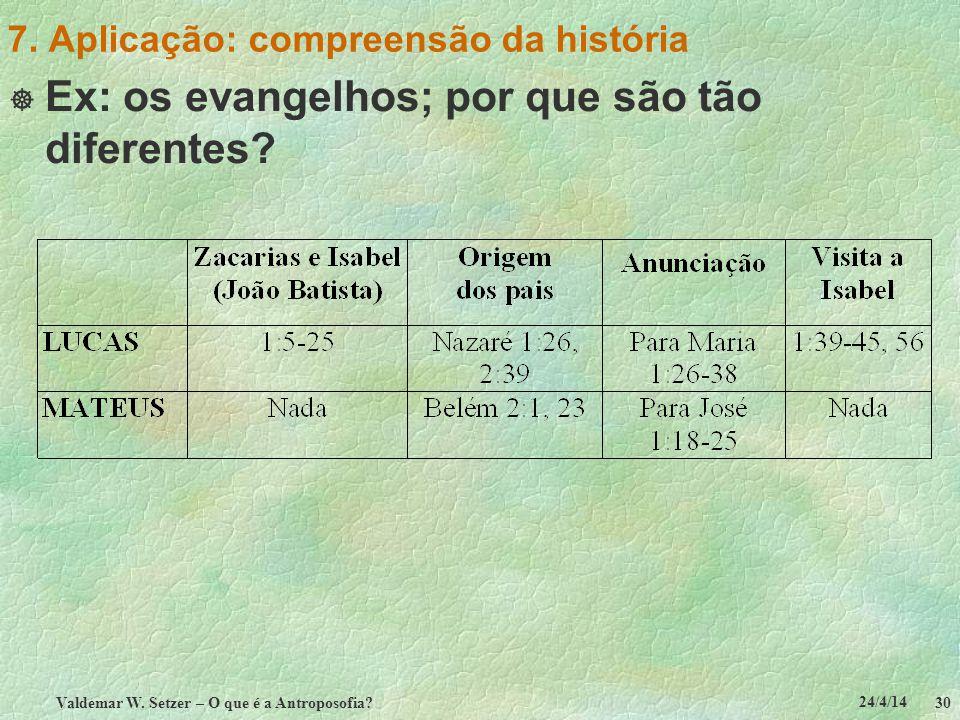 24/4/14 Valdemar W. Setzer – O que é a Antroposofia? 30 7. Aplicação: compreensão da história Ex: os evangelhos; por que são tão diferentes?