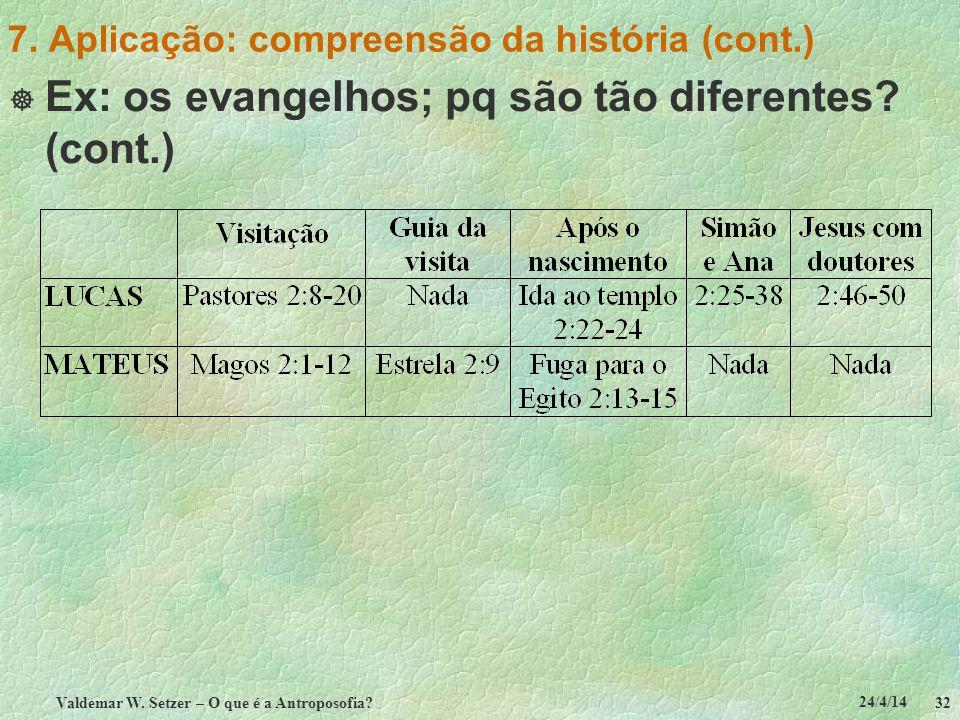 24/4/14 Valdemar W. Setzer – O que é a Antroposofia? 32 7. Aplicação: compreensão da história (cont.) Ex: os evangelhos; pq são tão diferentes? (cont.
