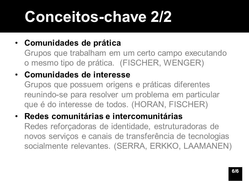 6/6 Conceitos-chave 2/2 Comunidades de prática Grupos que trabalham em um certo campo executando o mesmo tipo de prática.