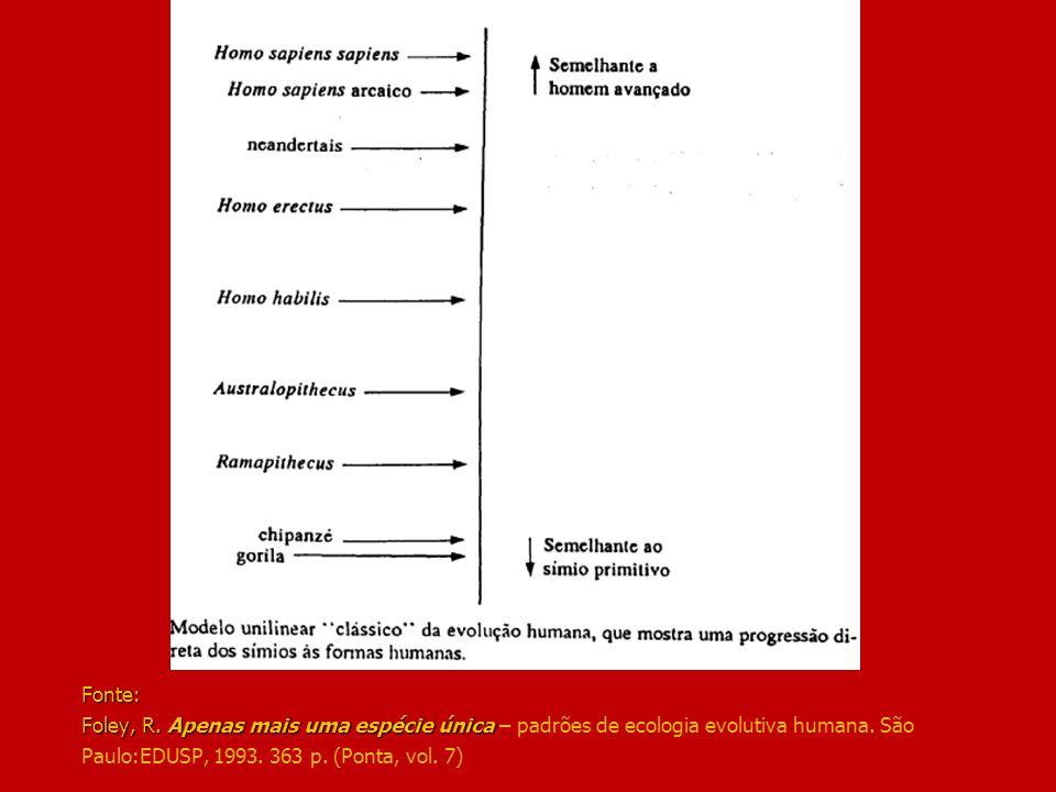 Fonte: Foley, R. Apenas mais uma espécie única Fonte: Foley, R. Apenas mais uma espécie única – padrões de ecologia evolutiva humana. São Paulo:EDUSP,