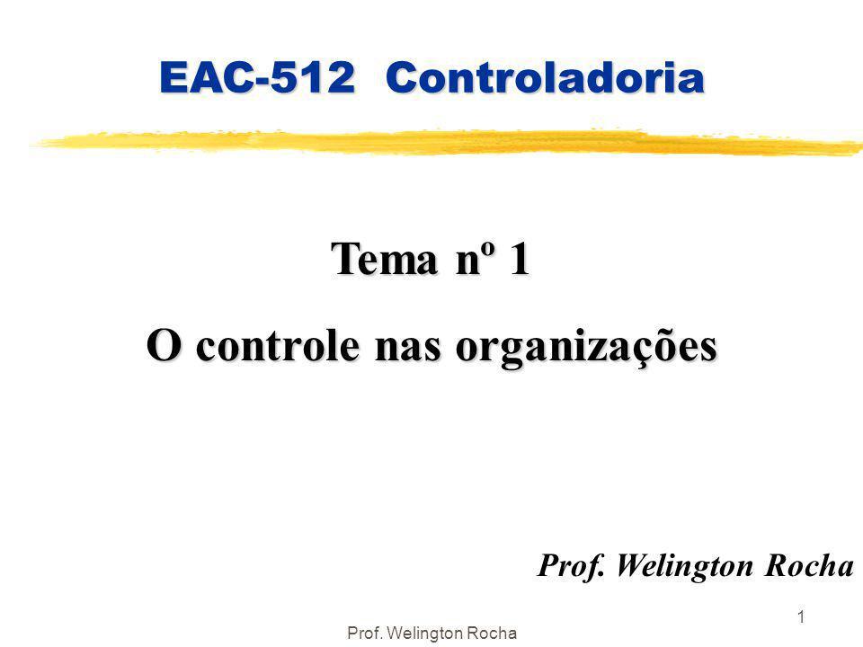 Prof. Welington Rocha 1 EAC-512 Controladoria Tema nº 1 O controle nas organizações Prof. Welington Rocha