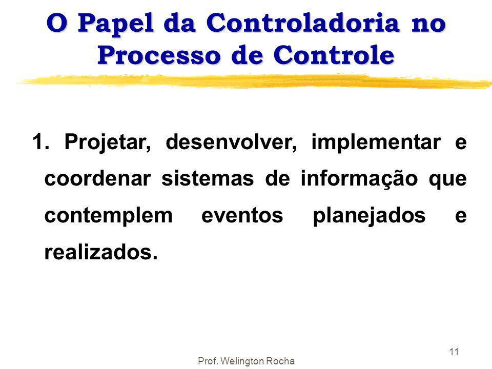 Prof. Welington Rocha 11 O Papel da Controladoria no Processo de Controle 1. Projetar, desenvolver, implementar e coordenar sistemas de informação que