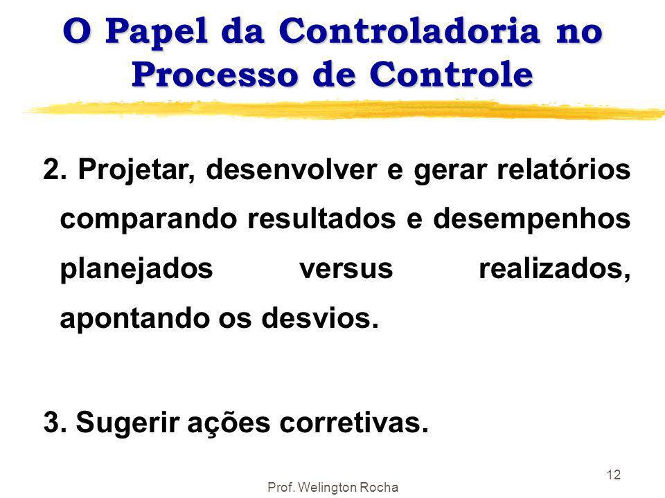 Prof. Welington Rocha 12 O Papel da Controladoria no Processo de Controle 2. Projetar, desenvolver e gerar relatórios comparando resultados e desempen