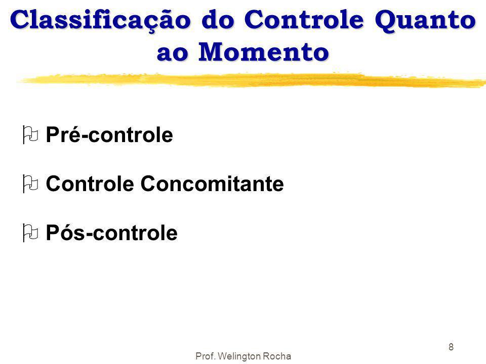 Prof. Welington Rocha 8 Classificação do Controle Quanto ao Momento O Pré-controle O Controle Concomitante O Pós-controle