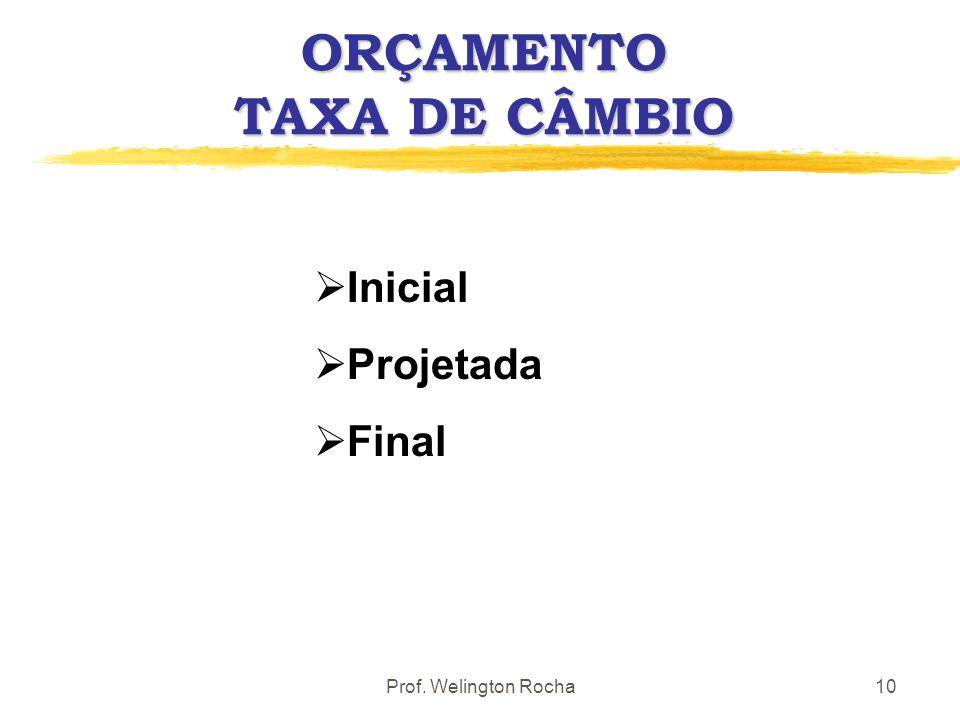 Prof. Welington Rocha10 ORÇAMENTO TAXA DE CÂMBIO Inicial Projetada Final