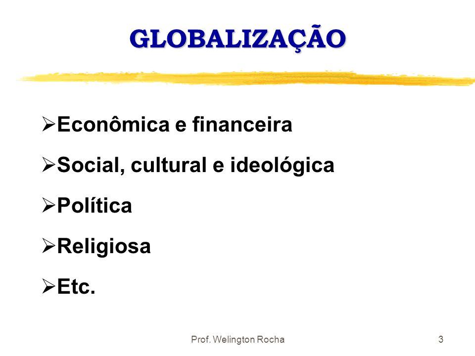 Prof.Welington Rocha3 Econômica e financeira Social, cultural e ideológica Política Religiosa Etc.