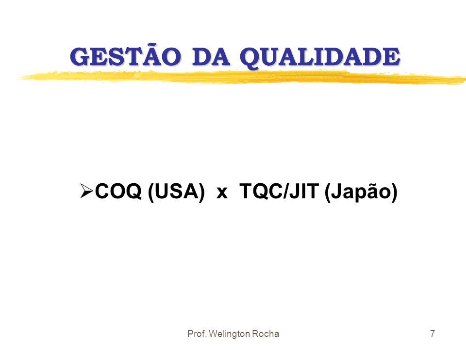 Prof. Welington Rocha7 GESTÃO DA QUALIDADE COQ (USA) x TQC/JIT (Japão)