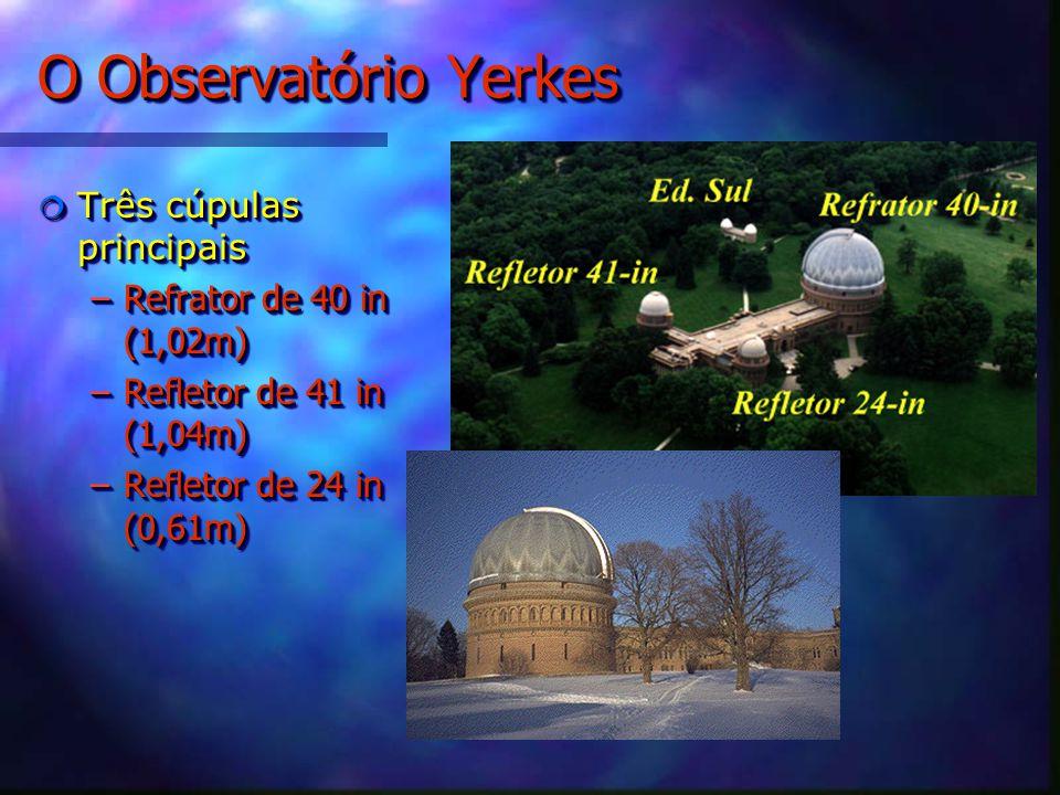 O Observatório Yerkes Três cúpulas principais Três cúpulas principais –Refrator de 40 in (1,02m) –Refletor de 41 in (1,04m) –Refletor de 24 in (0,61m) Três cúpulas principais Três cúpulas principais –Refrator de 40 in (1,02m) –Refletor de 41 in (1,04m) –Refletor de 24 in (0,61m)