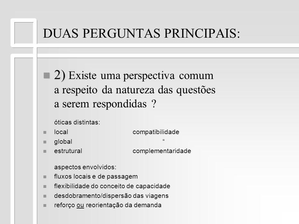 DUAS PERGUNTAS PRINCIPAIS: 2) 2) Existe uma perspectiva comum a respeito da natureza das questões a serem respondidas ? óticas distintas: n n localcom