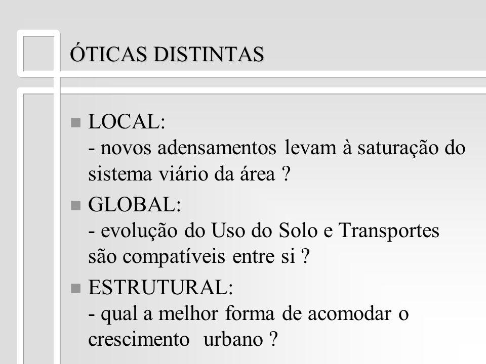 ÓTICAS DISTINTAS n n LOCAL: - novos adensamentos levam à saturação do sistema viário da área ? n n GLOBAL: - evolução do Uso do Solo e Transportes são
