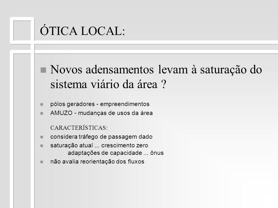 ÓTICA LOCAL: Novos adensamentos levam à saturação do sistema viário da área ? n n pólos geradores - empreendimentos AMUZO - mudanças de usos da área C